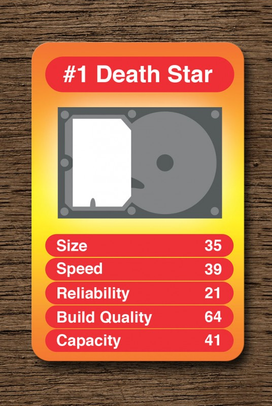 Death Star Battle Card