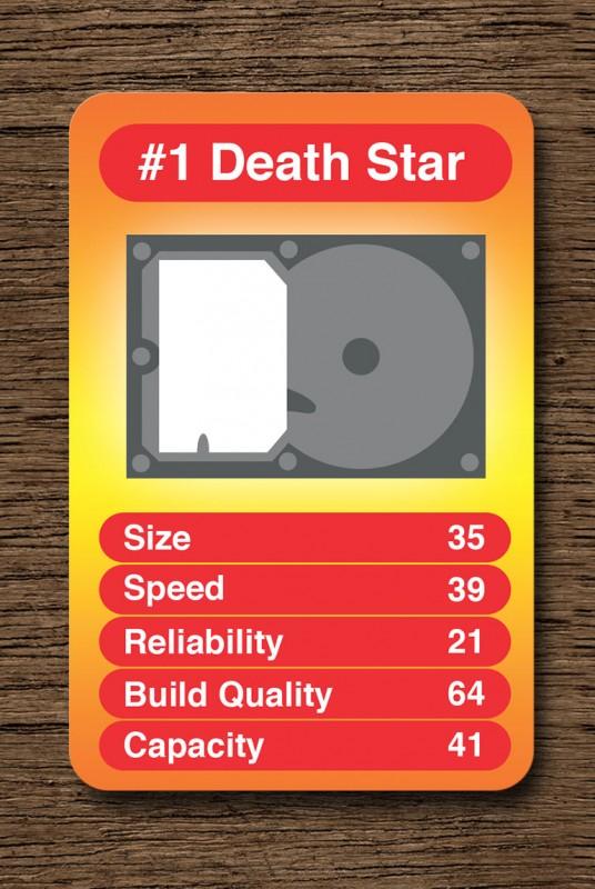 Death Star Battle Card